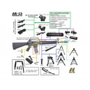 AR 15 PRODUCTS NCSTAR