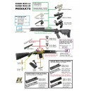 RUGER MINI 14 & 30 PRODUCTS