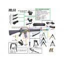 AR 15 PRODUCTS NCSTAR